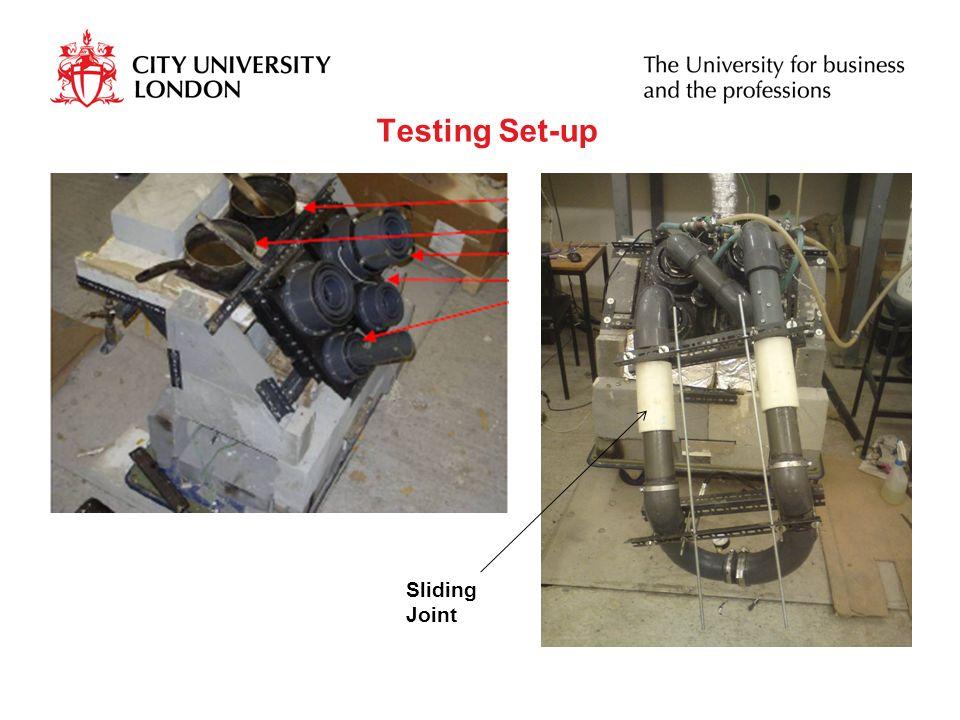 Testing Set-up Sliding Joint