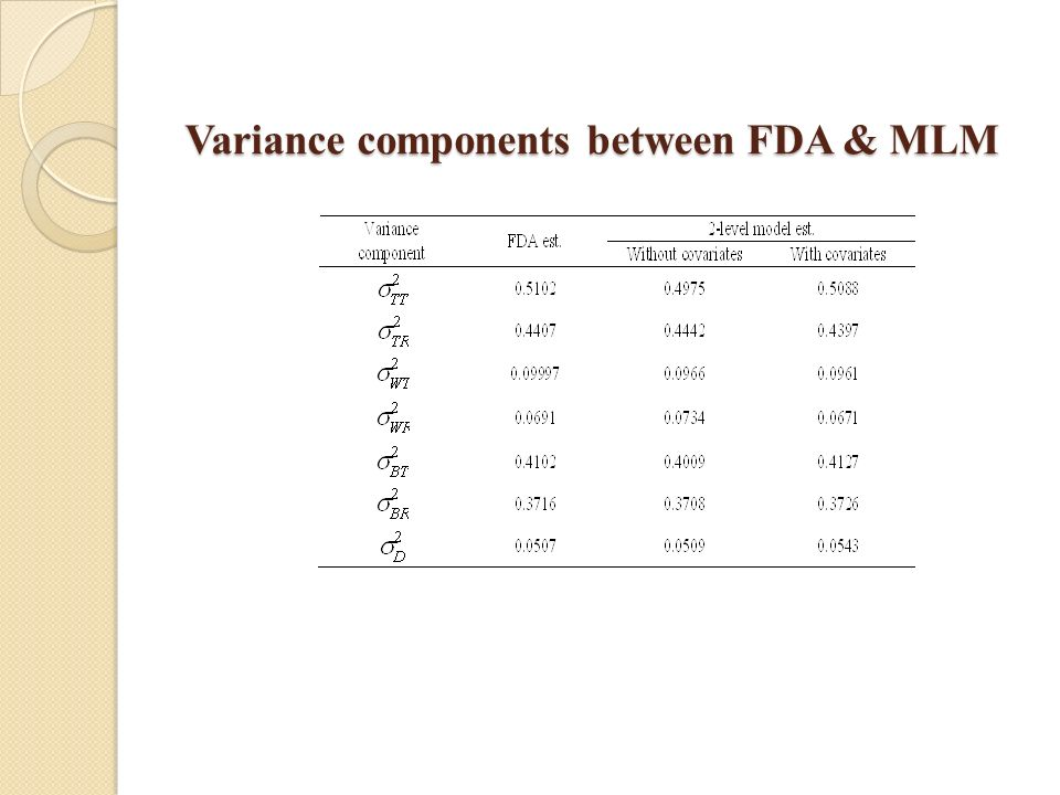 Variance components between FDA & MLM