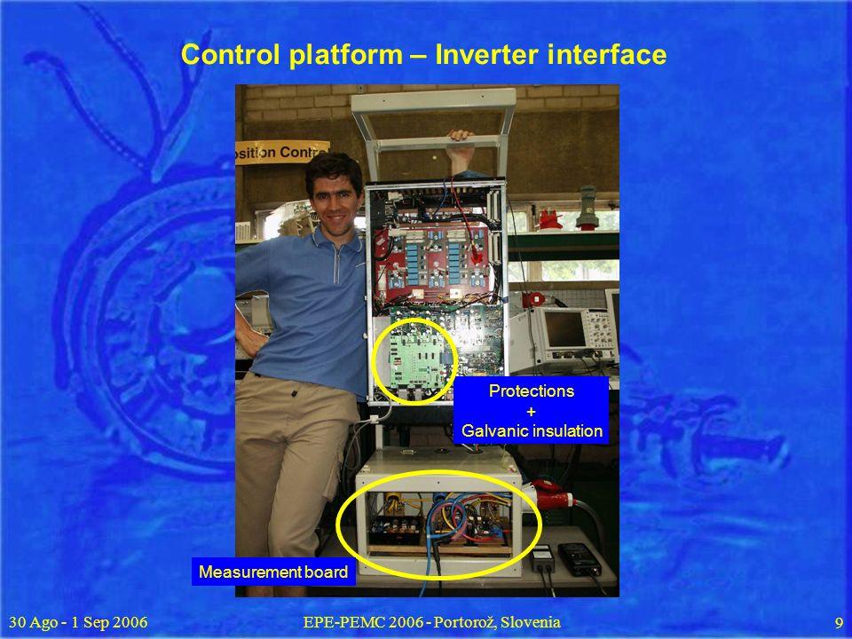 30 Ago - 1 Sep 2006EPE-PEMC 2006 - Portorož, Slovenia 9 Control platform – Inverter interface Protections + Galvanic insulation Measurement board