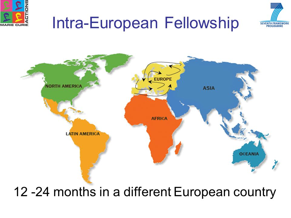 Intra-European Fellowship 12 -24 months in a different European country