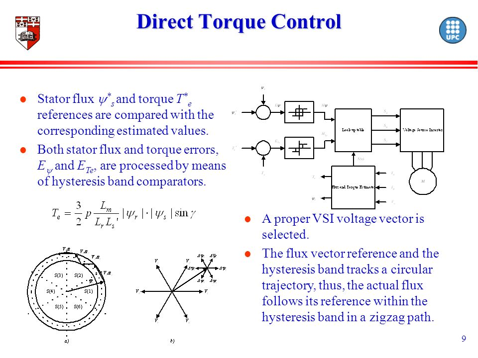 9 Direct Torque Control l Stator flux * s and torque T * e references are compared with the corresponding estimated values.