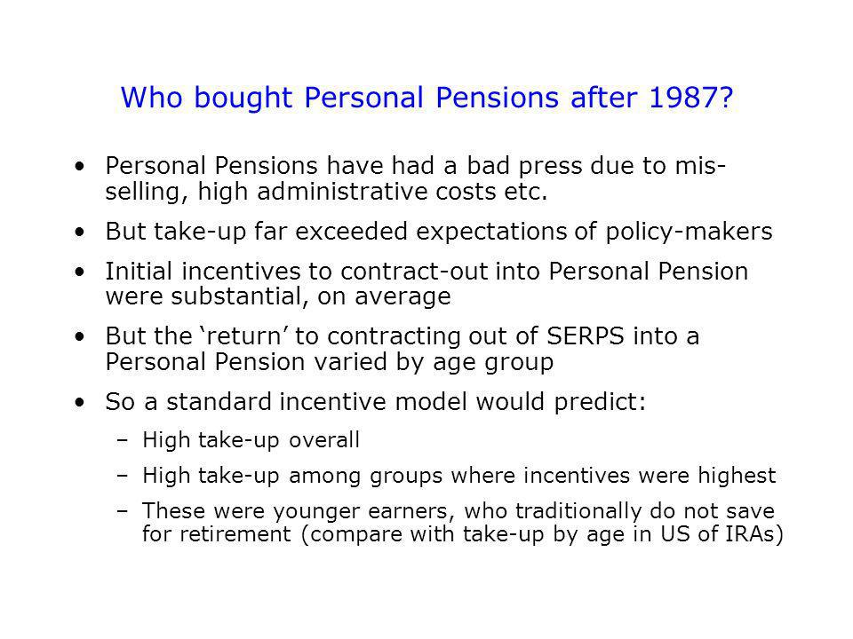 Who bought Personal Pensions after 1987.