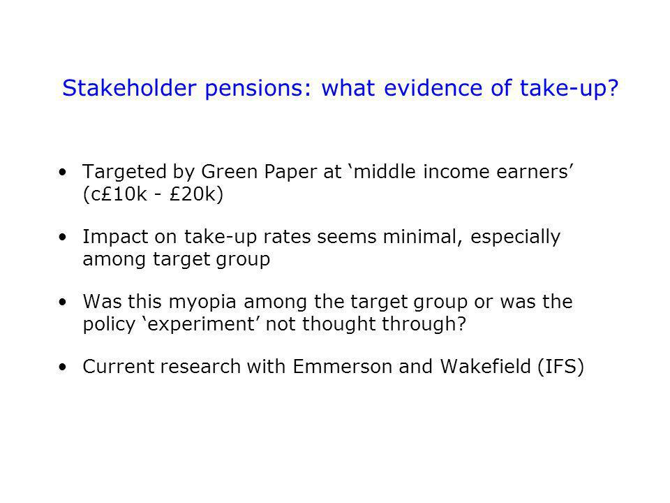 Stakeholder pensions: what evidence of take-up.