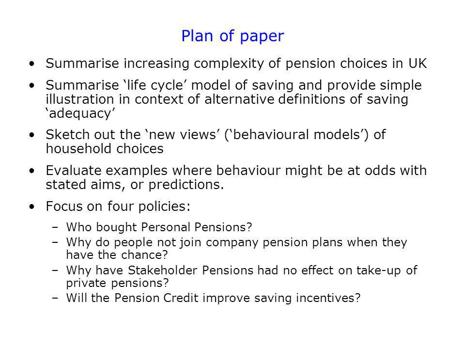 Plan of paper Summarise increasing complexity of pension choices in UK Summarise life cycle model of saving and provide simple illustration in context of alternative definitions of saving adequacy Sketch out the new views (behavioural models) of household choices Evaluate examples where behaviour might be at odds with stated aims, or predictions.