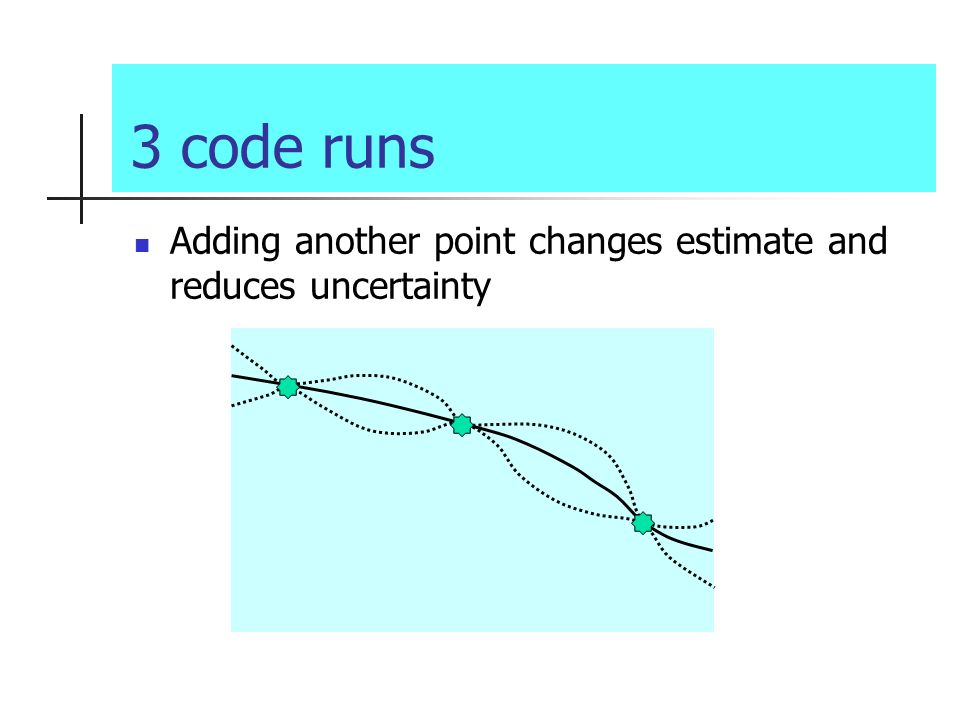 3 code runs Adding another point changes estimate and reduces uncertainty