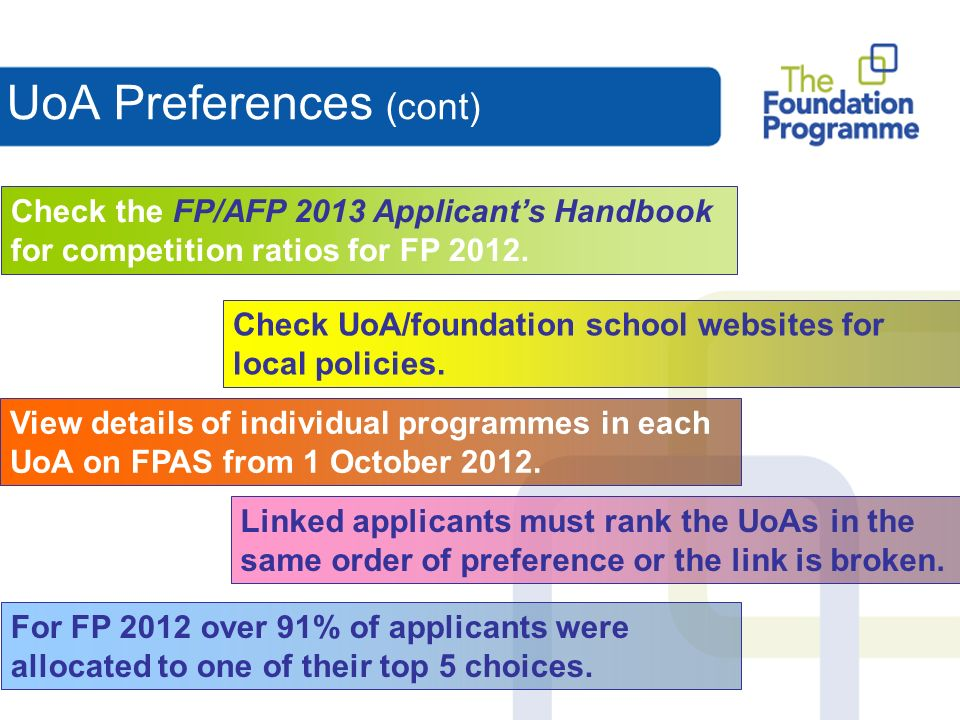 UoA Preferences (cont) Check the FP/AFP 2013 Applicants Handbook for competition ratios for FP 2012.
