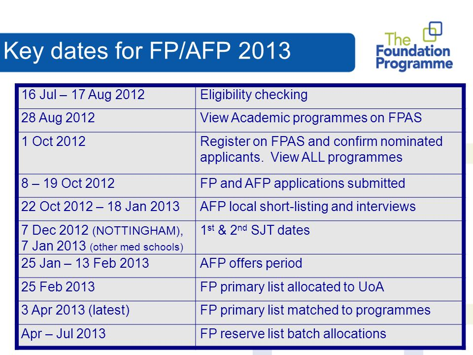 Key dates for FP/AFP Jul – 17 Aug 2012Eligibility checking 28 Aug 2012View Academic programmes on FPAS 1 Oct 2012Register on FPAS and confirm nominated applicants.