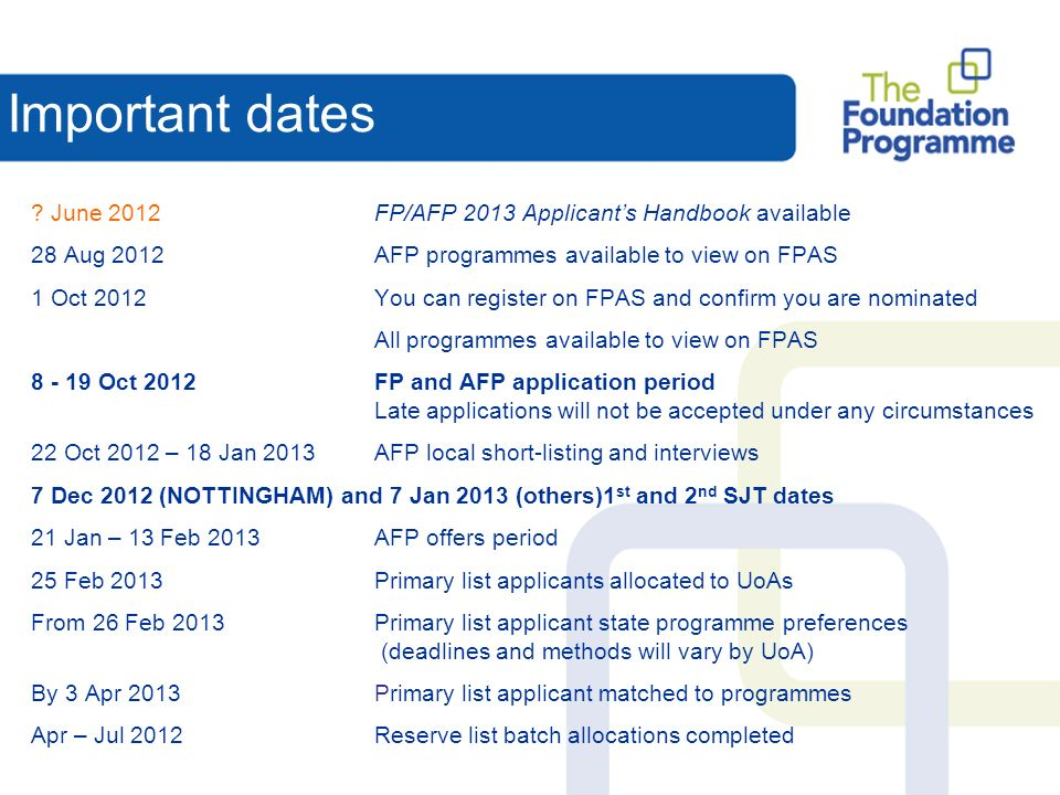 Important dates .