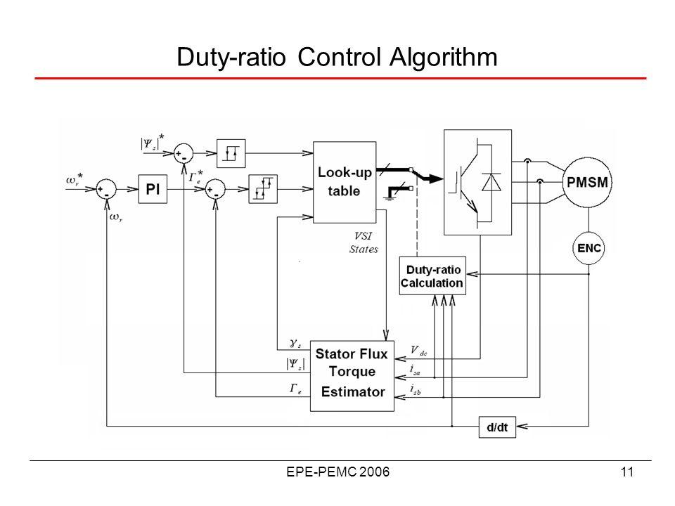 EPE-PEMC 200611 Duty-ratio Control Algorithm
