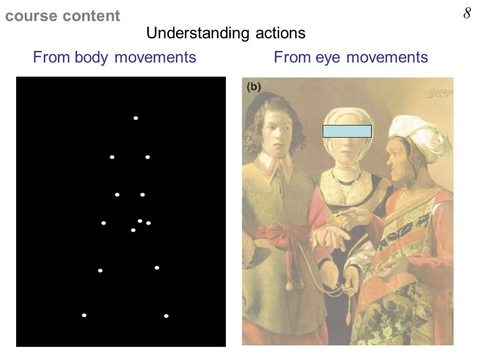 Understanding actions From body movements course content From eye movements 8