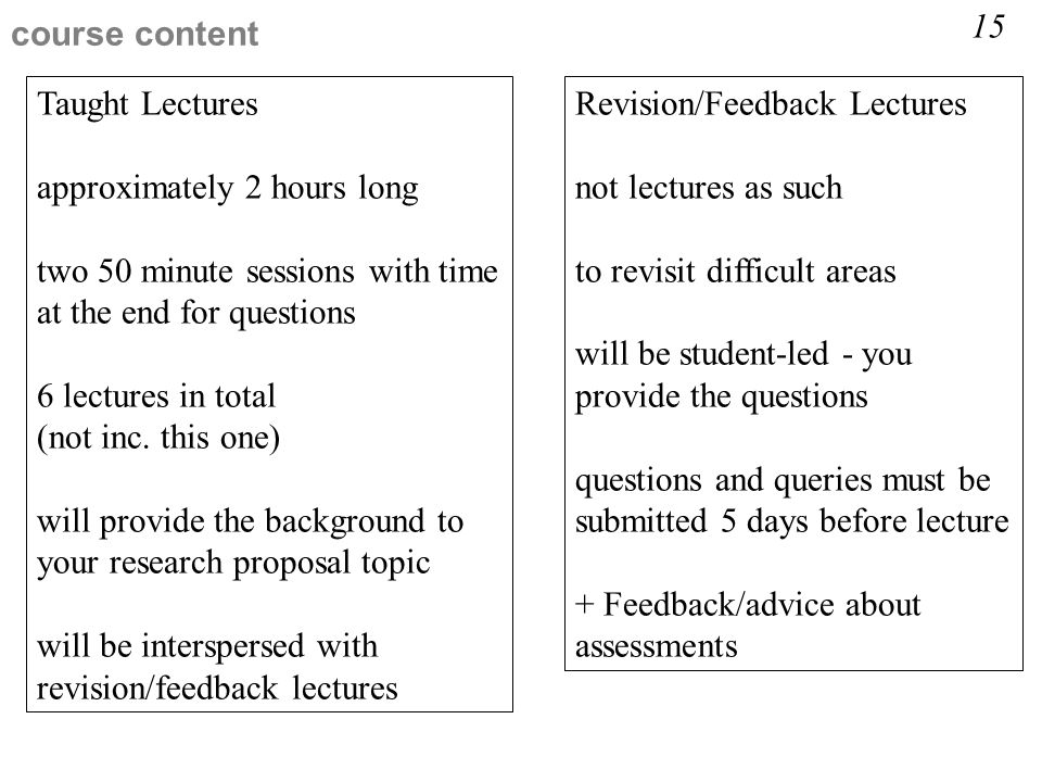 Taught Lectures approximately 2 hours long two 50 minute sessions with time at the end for questions 6 lectures in total (not inc.