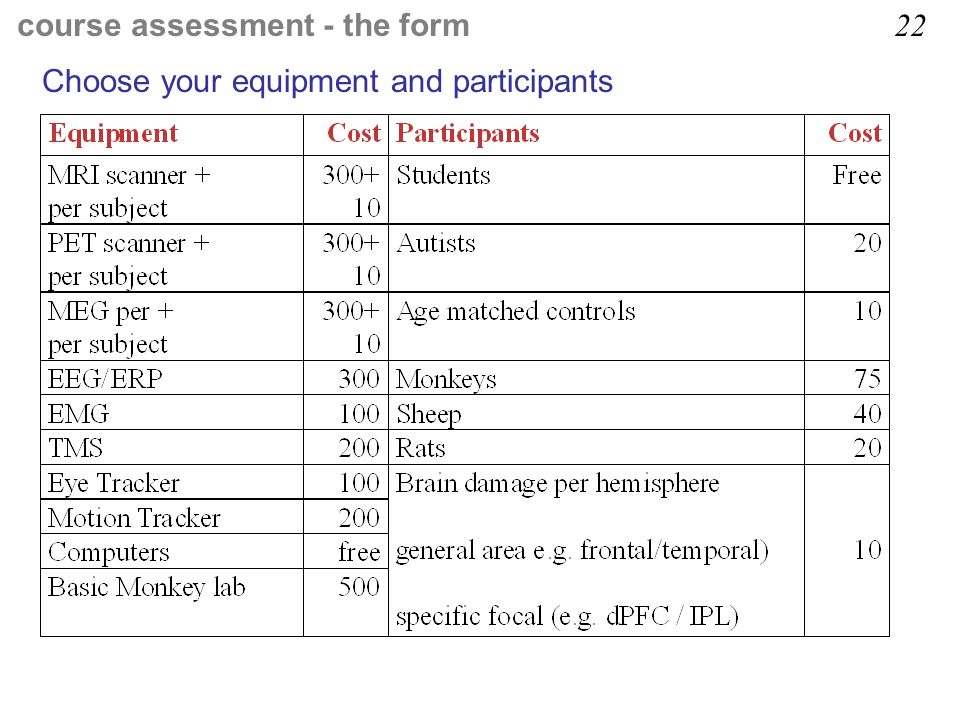 Choose your equipment and participants course assessment - the form 22