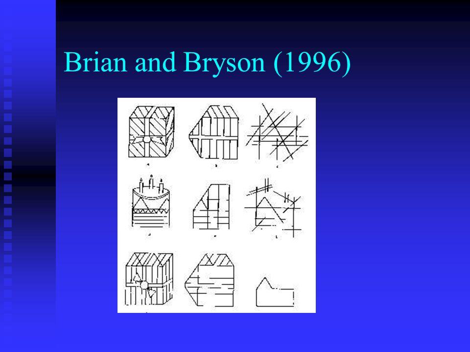 Brian and Bryson (1996)