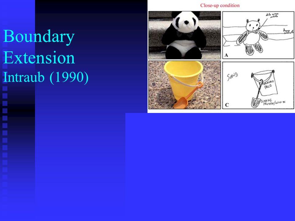 Boundary Extension Intraub (1990)