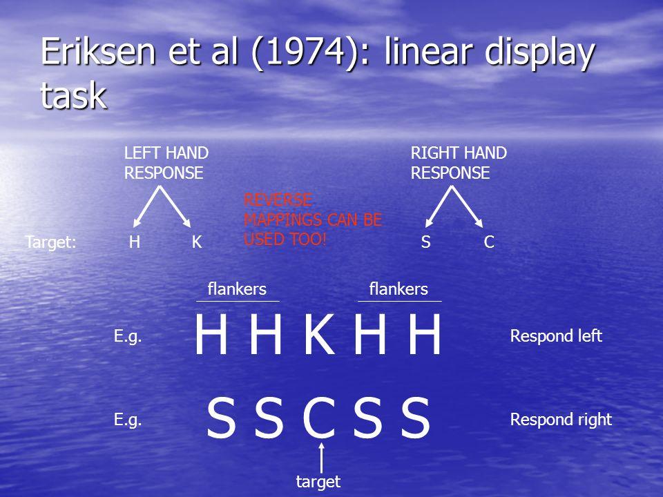 Eriksen et al (1974): linear display task LEFT HAND RESPONSE RIGHT HAND RESPONSE Target:HKSC H H K H H E.g.Respond left S S C S S E.g.Respond right fl