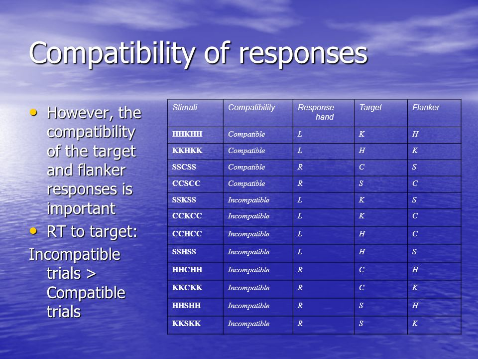 Compatibility of responses However, the compatibility of the target and flanker responses is important However, the compatibility of the target and fl
