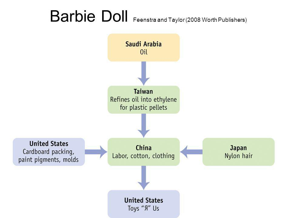 Barbie Doll Feenstra and Taylor (2008 Worth Publishers)