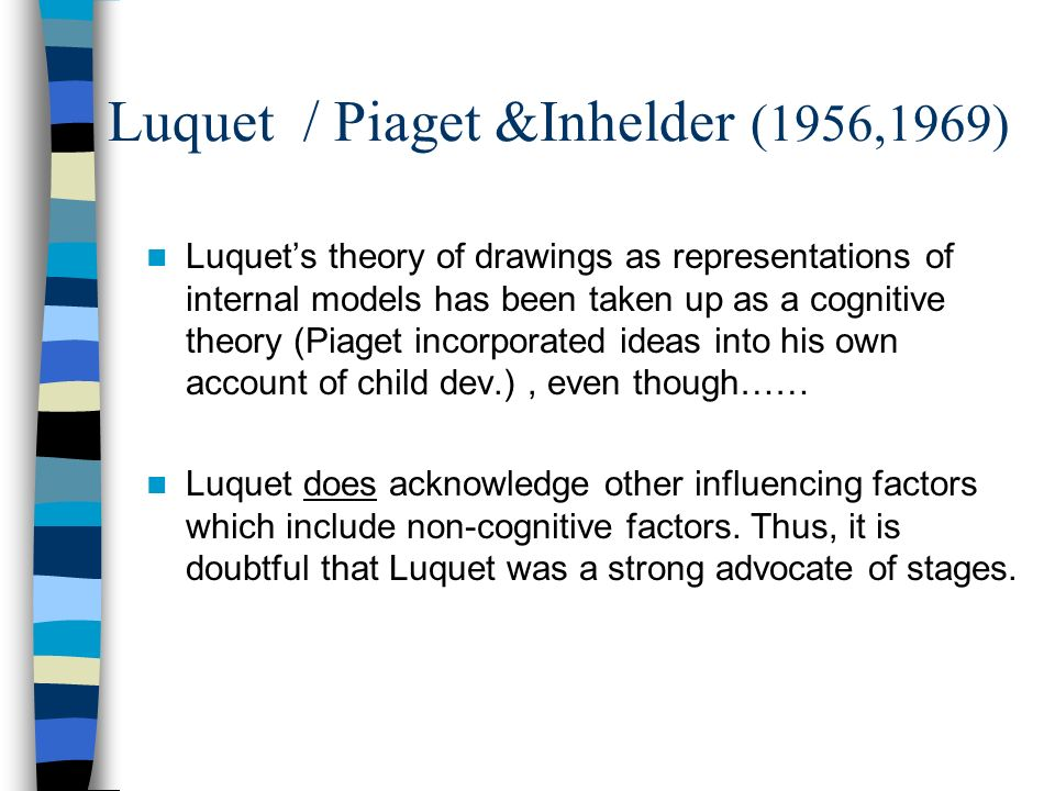 Luquet / Piaget &Inhelder (1956,1969) Luquets theory of drawings as representations of internal models has been taken up as a cognitive theory (Piaget incorporated ideas into his own account of child dev.), even though…… Luquet does acknowledge other influencing factors which include non-cognitive factors.