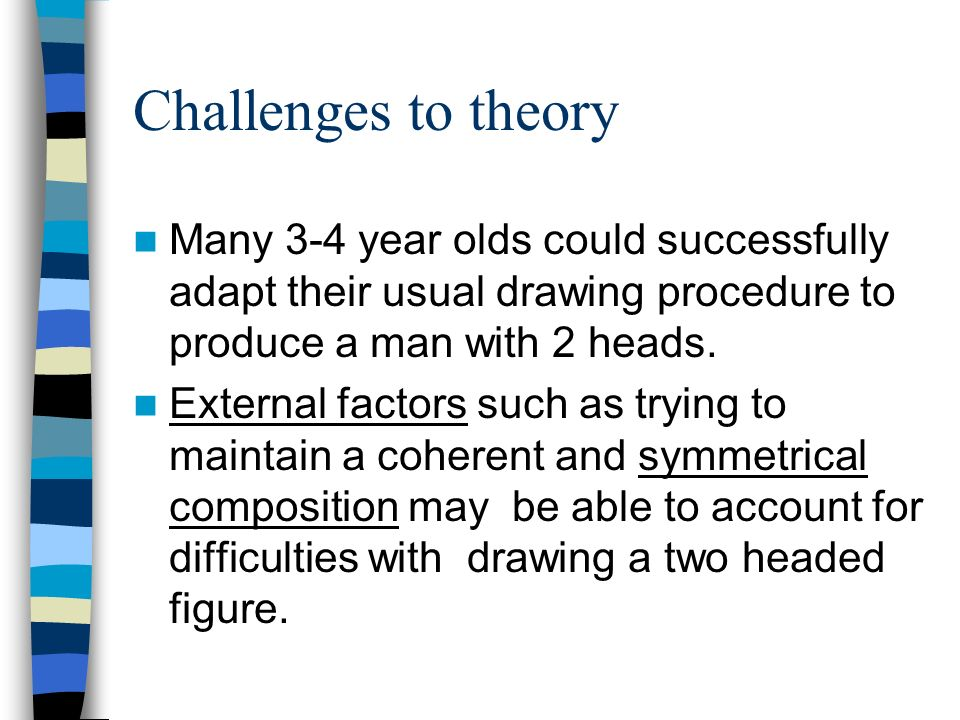 Challenges to theory Many 3-4 year olds could successfully adapt their usual drawing procedure to produce a man with 2 heads. External factors such as