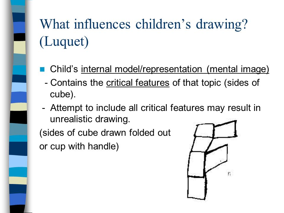 What influences childrens drawing? (Luquet) Childs internal model/representation (mental image) - Contains the critical features of that topic (sides