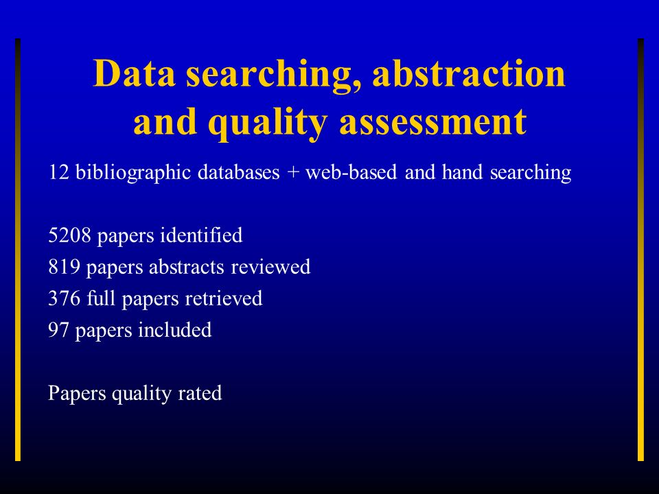 Data searching, abstraction and quality assessment 12 bibliographic databases + web-based and hand searching 5208 papers identified 819 papers abstrac