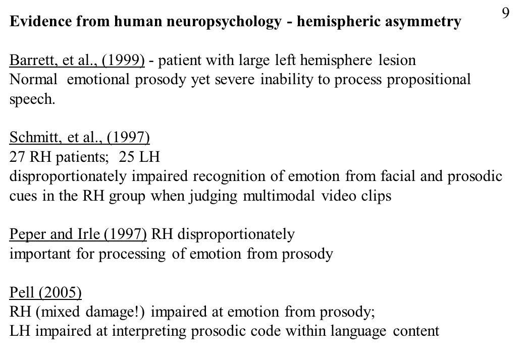 Evidence from human neuropsychology - hemispheric asymmetry Barrett, et al., (1999) - patient with large left hemisphere lesion Normal emotional proso