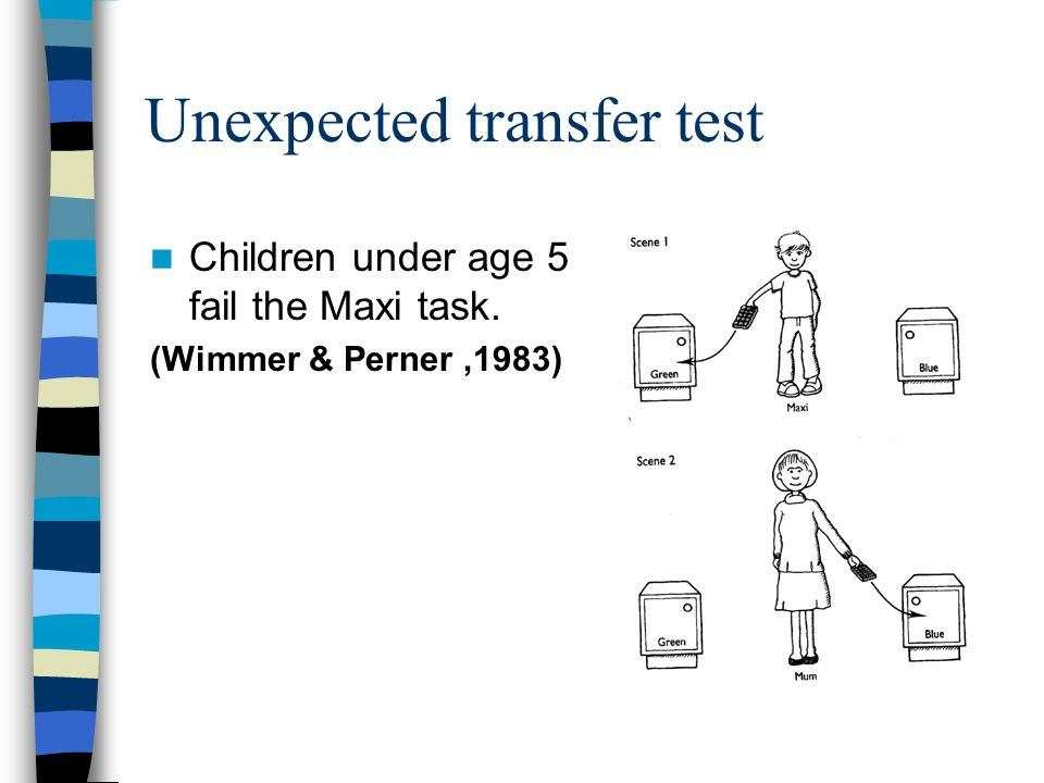 Unexpected transfer test Children under age 5 fail the Maxi task. (Wimmer & Perner,1983)