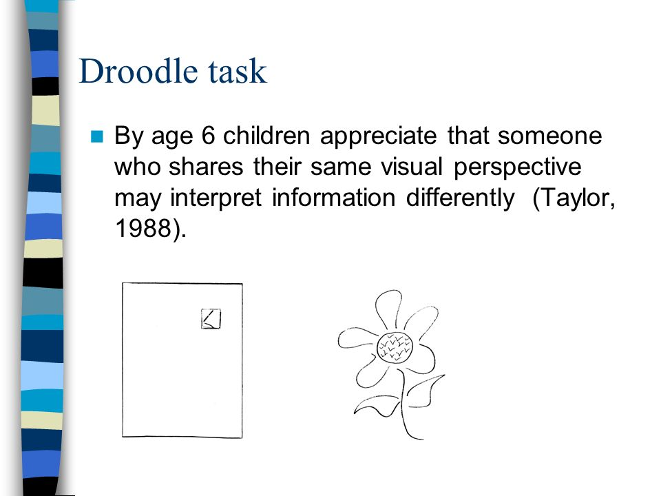 Droodle task By age 6 children appreciate that someone who shares their same visual perspective may interpret information differently (Taylor, 1988).