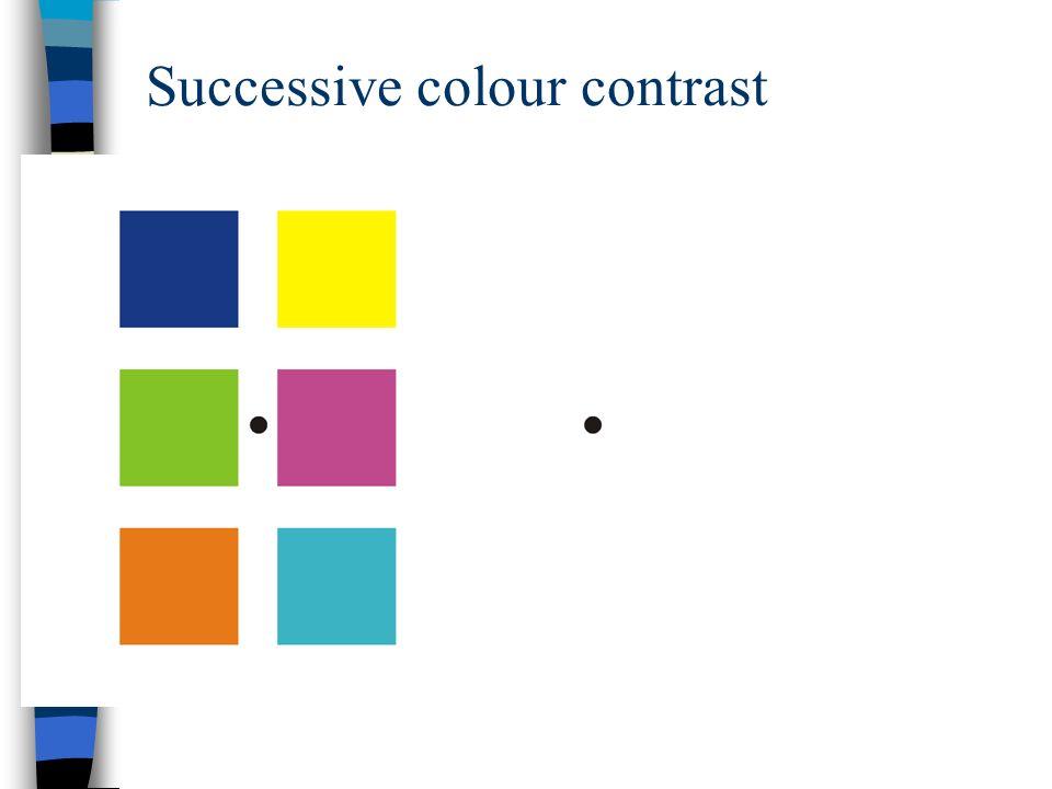 Successive colour contrast