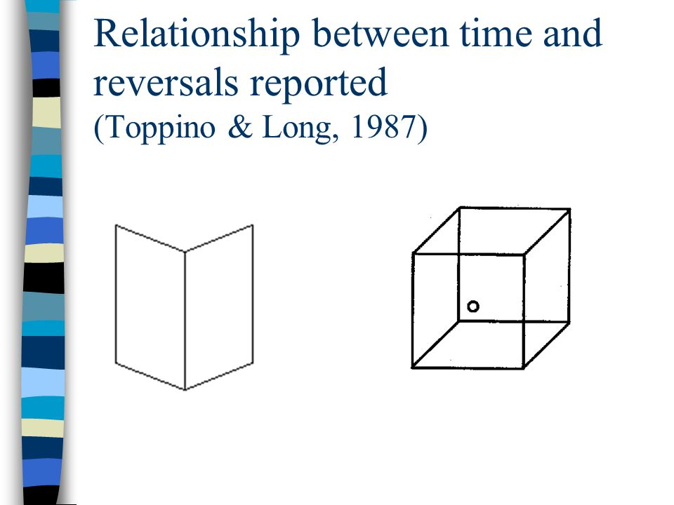 Relationship between time and reversals reported (Toppino & Long, 1987)