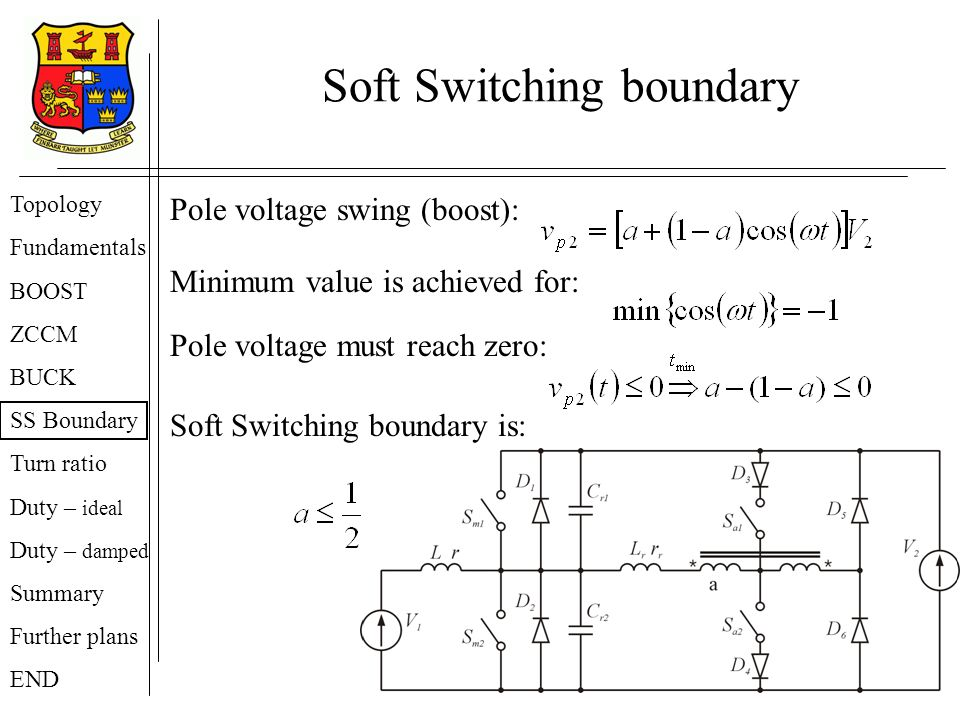 Soft Switching boundary Topology Fundamentals BOOST ZCCM BUCK SS Boundary Turn ratio Duty – ideal Duty – damped Summary Further plans END Pole voltage