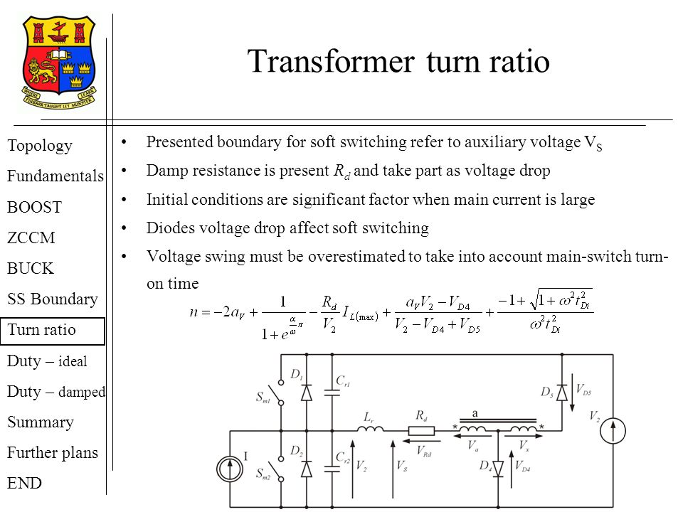 Transformer turn ratio Presented boundary for soft switching refer to auxiliary voltage V S Damp resistance is present R d and take part as voltage drop Initial conditions are significant factor when main current is large Diodes voltage drop affect soft switching Voltage swing must be overestimated to take into account main-switch turn- on time Topology Fundamentals BOOST ZCCM BUCK SS Boundary Turn ratio Duty – ideal Duty – damped Summary Further plans END