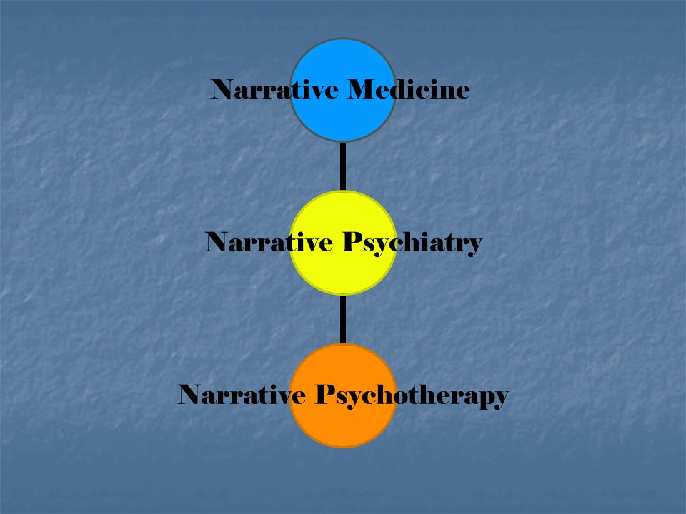 Narrative Psychiatry Narrative Medicine Narrative Psychotherapy