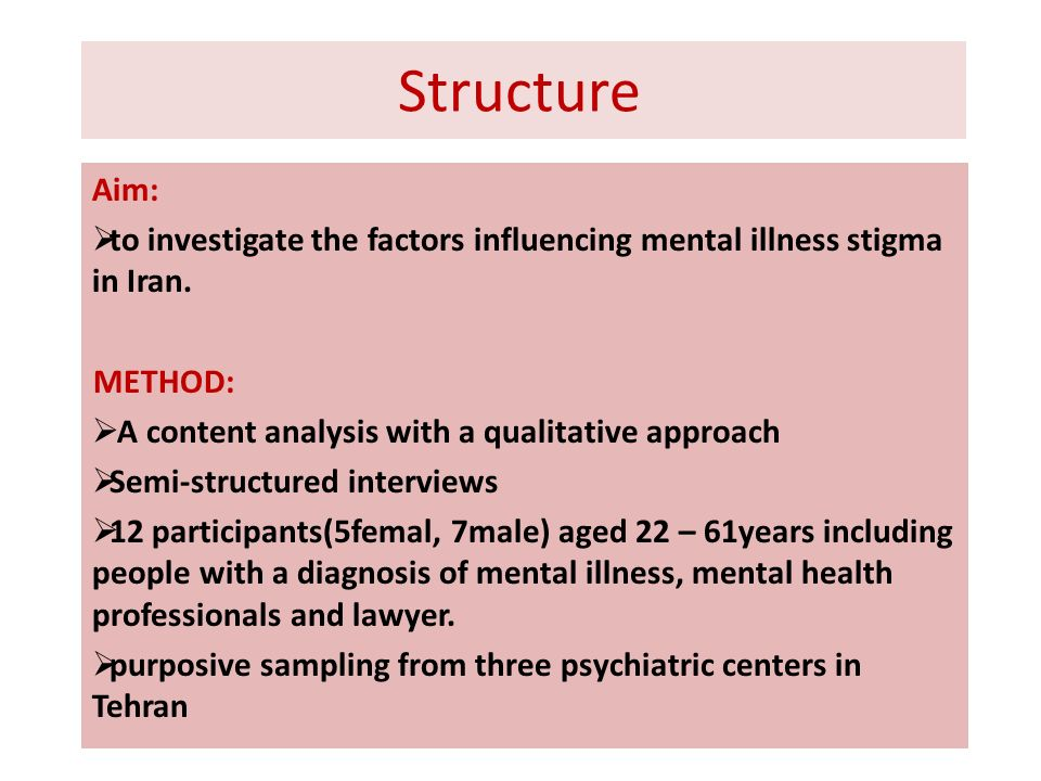 Structure Aim: to investigate the factors influencing mental illness stigma in Iran. METHOD: A content analysis with a qualitative approach Semi-struc
