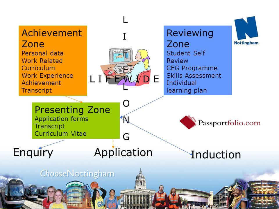 Passportfolio Learners Achievement Zone Reviewing Zone Presenting Zone Teachers Information Zone Monitoring Zone