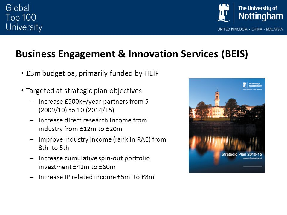 Business Engagement & Innovation Services (BEIS) £3m budget pa, primarily funded by HEIF Targeted at strategic plan objectives – Increase £500k+/year