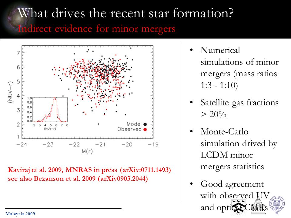 Malaysia 2009 What drives the recent star formation.