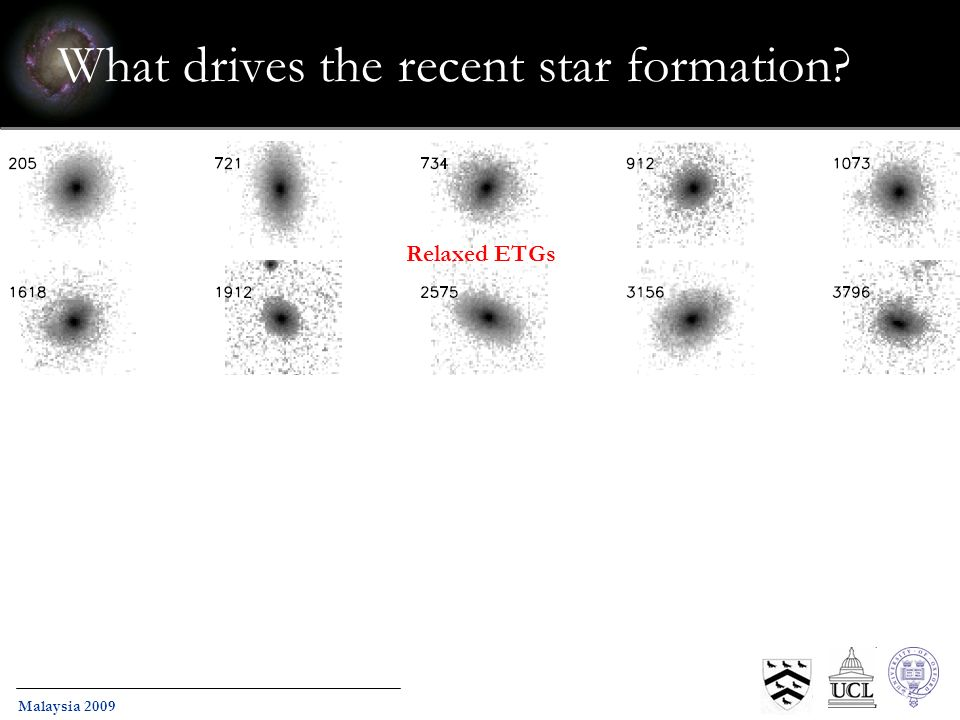 Malaysia 2009 What drives the recent star formation? Relaxed ETGs