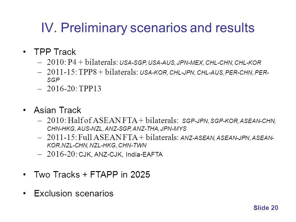 IV. Preliminary scenarios and results Slide 20 TPP Track –2010: P4 + bilaterals: USA-SGP, USA-AUS, JPN-MEX, CHL-CHN, CHL-KOR –2011-15: TPP8 + bilatera