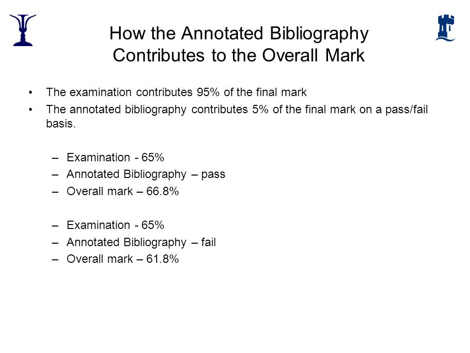 How the Annotated Bibliography Contributes to the Overall Mark The examination contributes 95% of the final mark The annotated bibliography contribute