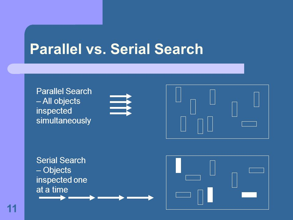 11 Parallel vs. Serial Search Parallel Search – All objects inspected simultaneously Serial Search – Objects inspected one at a time