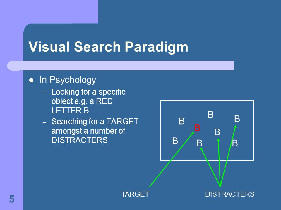 5 In Psychology – Looking for a specific object e.g. a RED LETTER B – Searching for a TARGET amongst a number of DISTRACTERS B B B B B B B B TARGETDIS