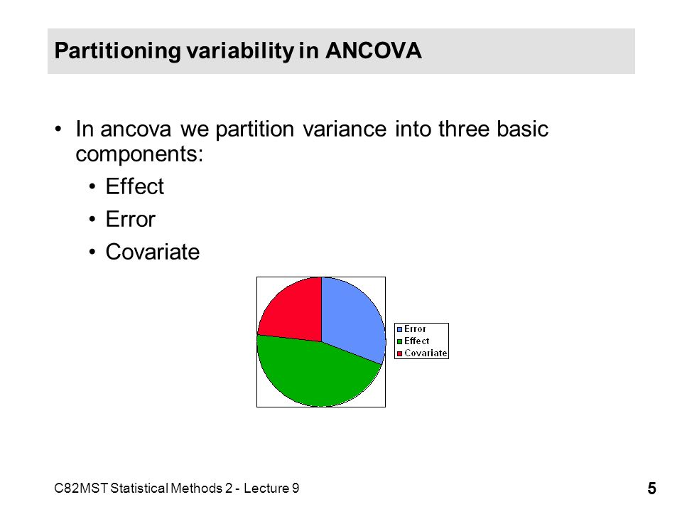 C82MST Statistical Methods 2 - Lecture 9 5 Partitioning variability in ANCOVA In ancova we partition variance into three basic components: Effect Erro