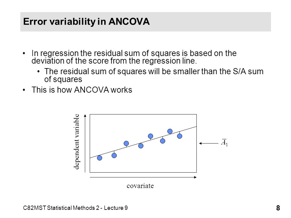 C82MST Statistical Methods 2 - Lecture 9 8 Error variability in ANCOVA In regression the residual sum of squares is based on the deviation of the scor