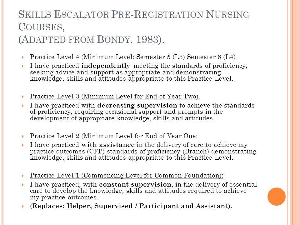 S KILLS E SCALATOR P RE -R EGISTRATION N URSING C OURSES, (A DAPTED FROM B ONDY, 1983). Practice Level 4 (Minimum Level: Semester 5 (L3) Semester 6 (L