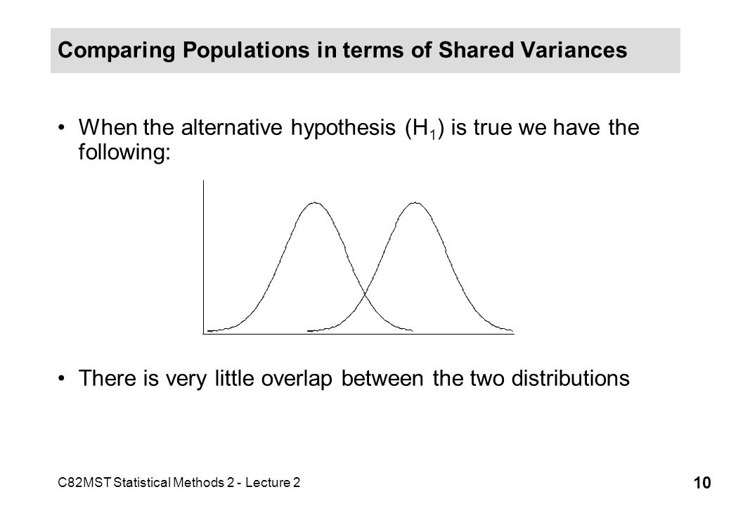 C82MST Statistical Methods 2 - Lecture 2 10 Comparing Populations in terms of Shared Variances When the alternative hypothesis (H 1 ) is true we have