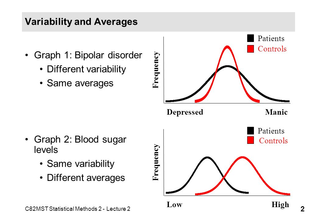 C82MST Statistical Methods 2 - Lecture 2 2 Variability and Averages Graph 1: Bipolar disorder Different variability Same averages Graph 2: Blood sugar