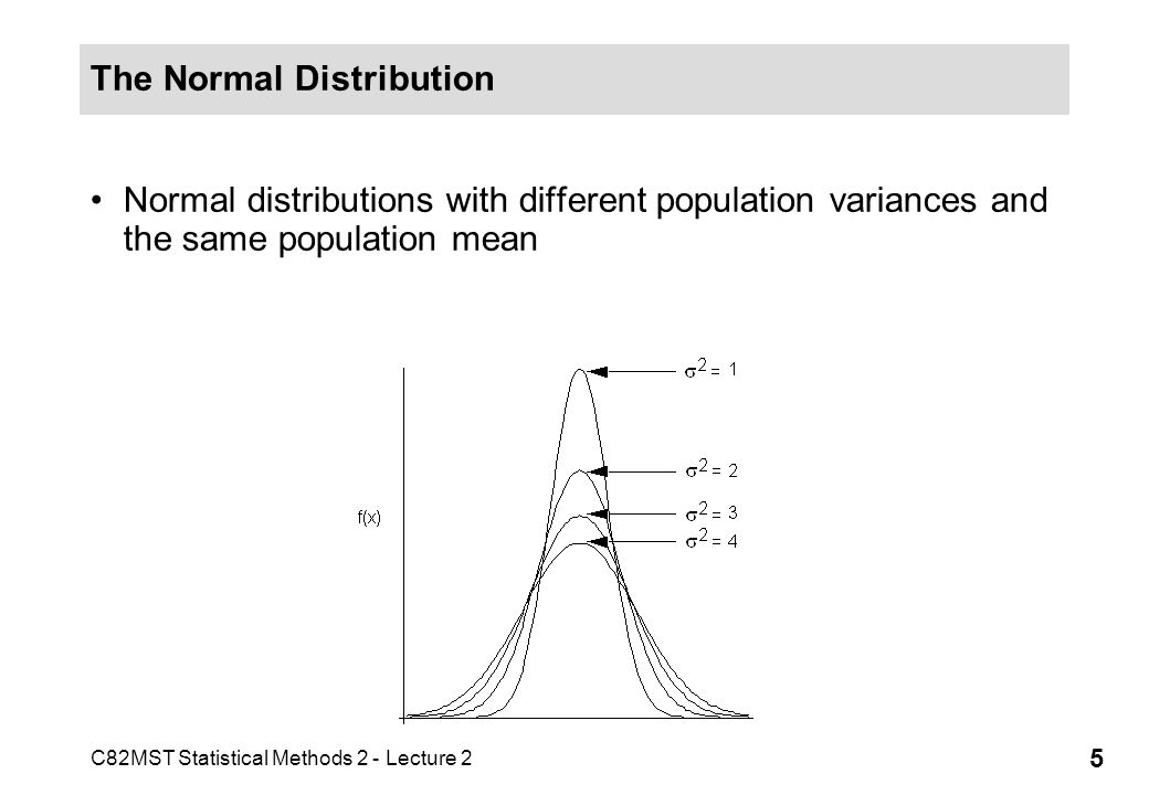 C82MST Statistical Methods 2 - Lecture 2 6 The Normal Distribution Normal distributions with different population means and the same population variance f(x) 1 2