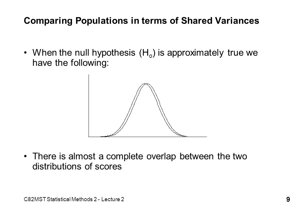 C82MST Statistical Methods 2 - Lecture 2 9 Comparing Populations in terms of Shared Variances When the null hypothesis (H o ) is approximately true we have the following: There is almost a complete overlap between the two distributions of scores