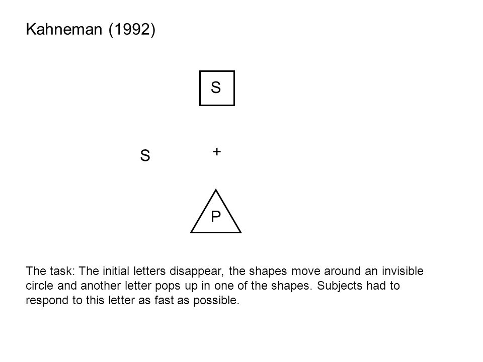 Kahneman (1992) S + P S The task: The initial letters disappear, the shapes move around an invisible circle and another letter pops up in one of the s